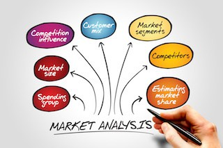 assisted living facility business plan includes market analysis infographic